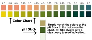 Color Chart and a sample pH Stick. Simply match the colors of the pH Stick to the colors on the chart. pH Stix always give clear, easy to read indications.